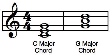 C major and G major chords