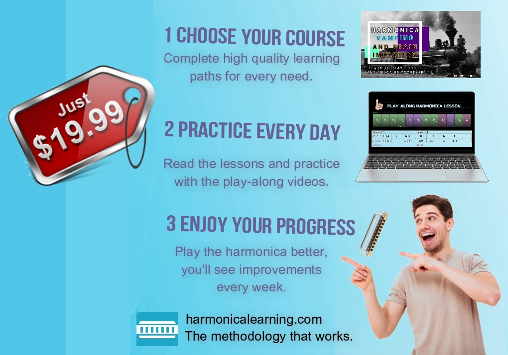 What's new on harmonica learning