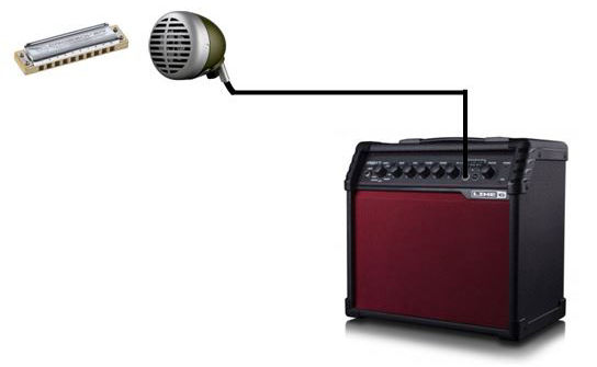 Bullet type microphone connected to a guitar amp for harmonica